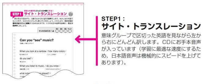 音読step1