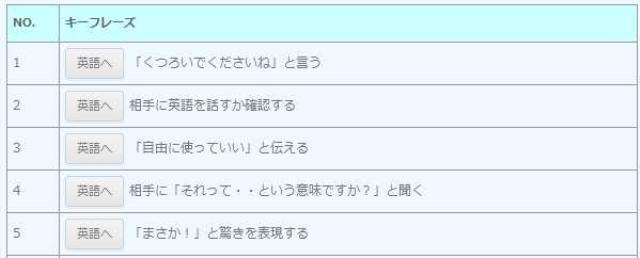 キーフレーズ集(切り替え)