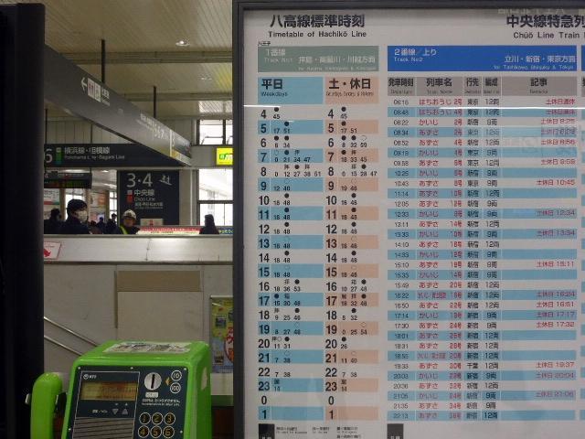 八高線時刻表(八王子駅)