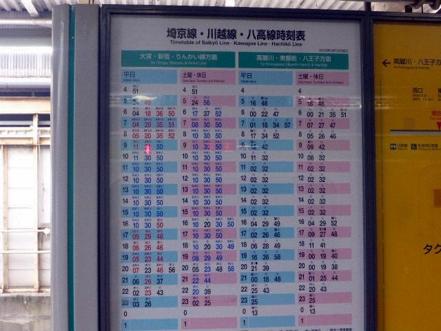 川越駅時刻表1