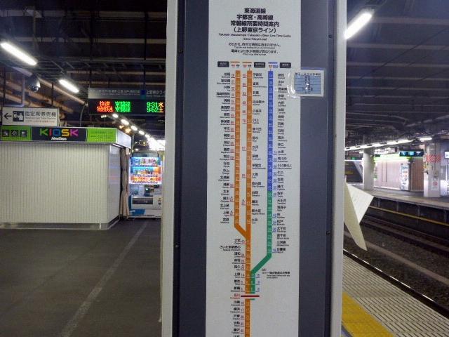 常磐線途中駅表示