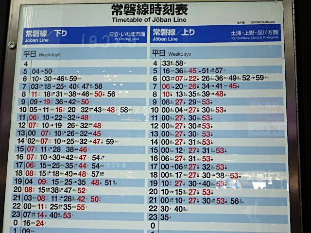 水戸駅の常磐線時刻表