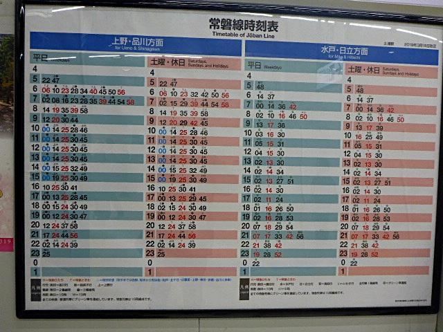 土浦駅時刻表
