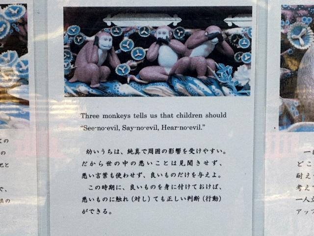 三猿の説明